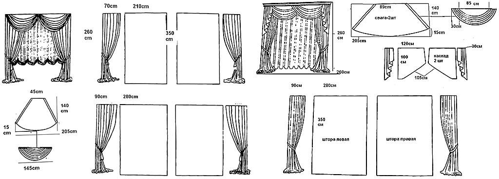 Схемы и выкройки штор для балдахина-алькова