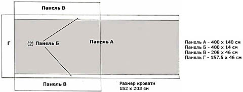 Схема пошива каркасного балдахина на полутораспальную кровать