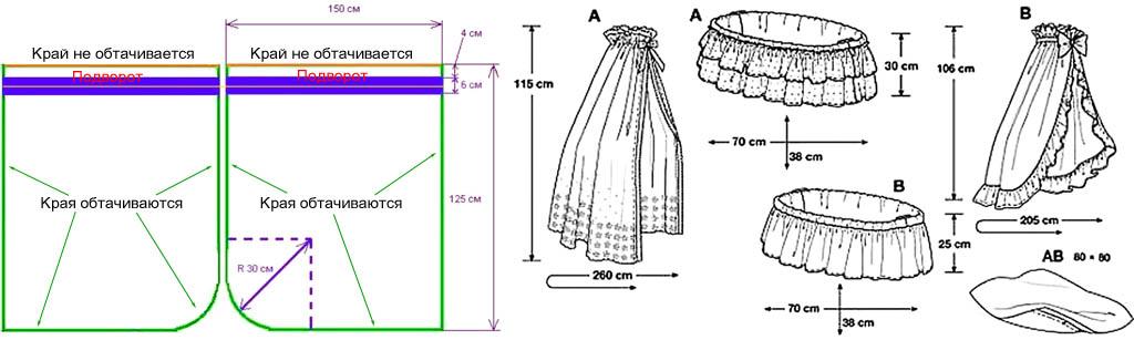 Выкройки и схемы балдахинов для детской кроватки
