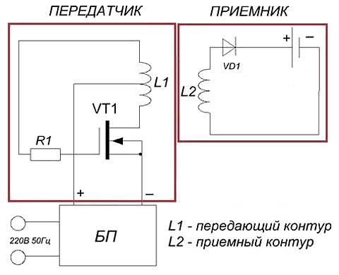 Генератор беспроводного зарядного устройства по схеме блокинг-генератора