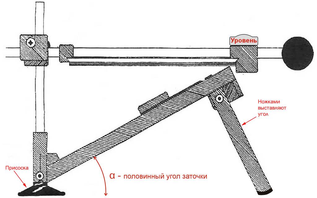Доработка точилки для ножей Apex на повышенную точность заточки