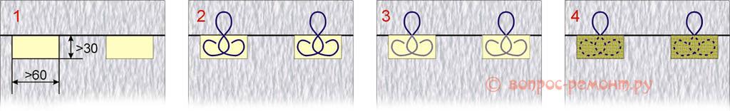 Крепление петель для повеса ширмы из ЭППС