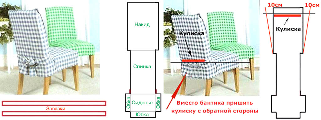 Выкройка цельнокроеного чехла на стул