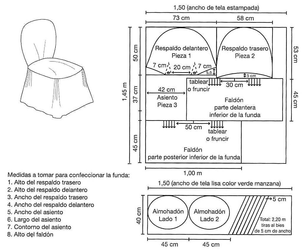 Испанская выкройка чехла на стул с круглым сиденьем и спинкой