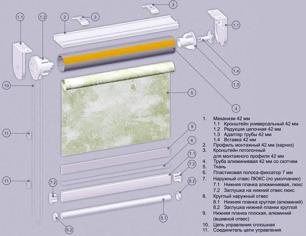 Устройство рулонных штор мини люкс