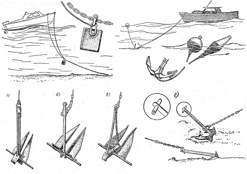 Способы увеличить держащую силу якоря и высвободить застрявший якорь