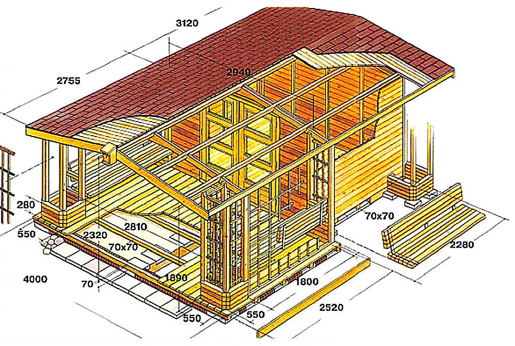 Схема устройства домика-бунгало для отдыха