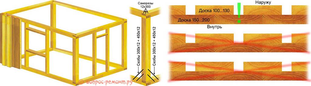 Как построить домик-бунгало с вертикальной дощатой обшивкой