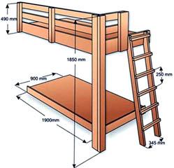 Неправильная конструкция детской двухъярусной кровати