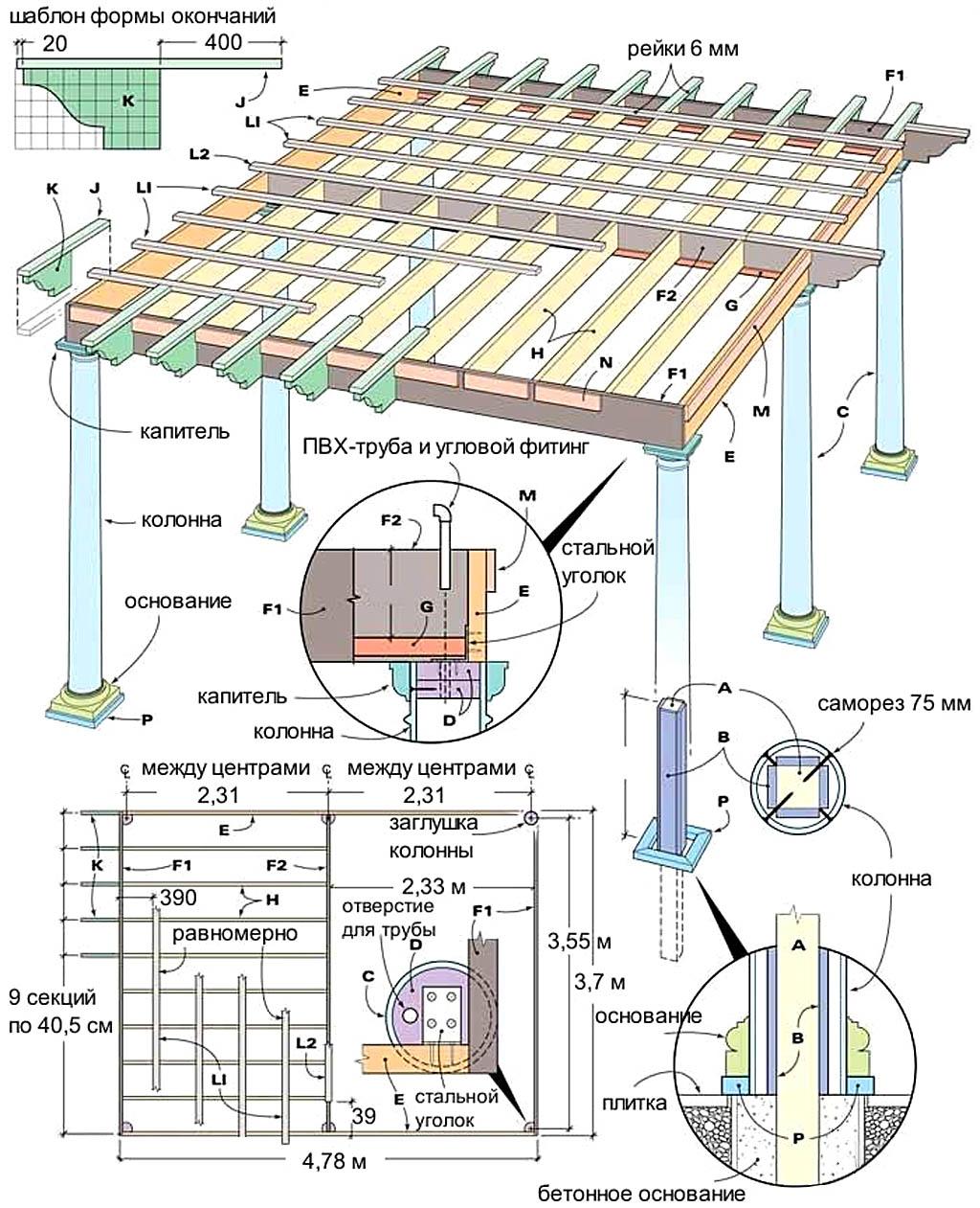 Как построить перголу с колоннами из пластиковых труб