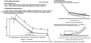 Типы скатов детских горок по ГОСТ Р 52168-2003