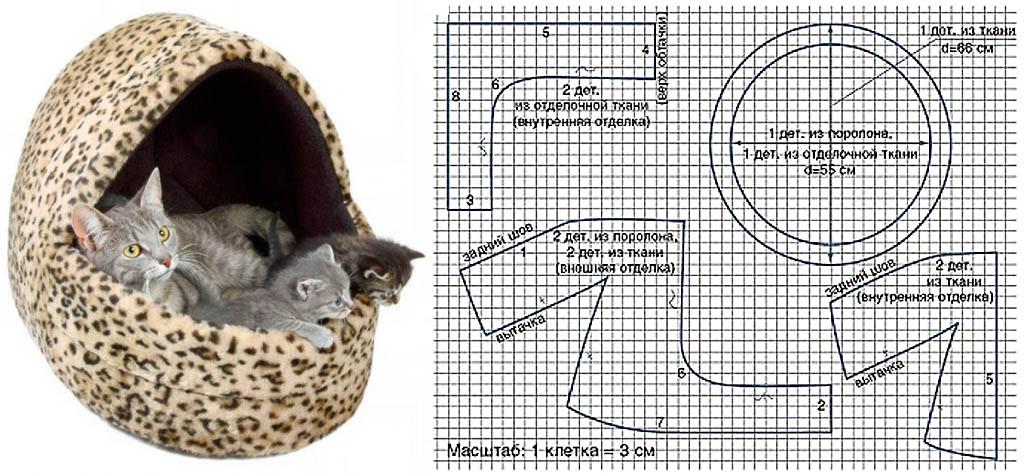 Внешний вид и выкройка лежанки для кошки с котятами