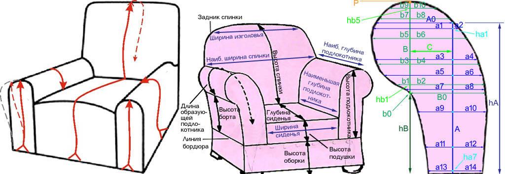 Как пускать долевую нить и снимать размеры для построения лекал выкроек чехла на кресло