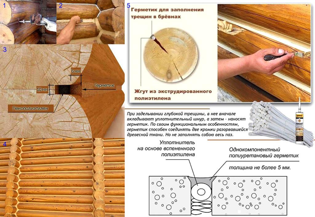 Конопатка сруба и заделка трещин в бревнах синтетическим герметиками