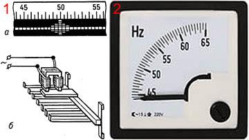 Приборы для контроля частоты сети электропитания