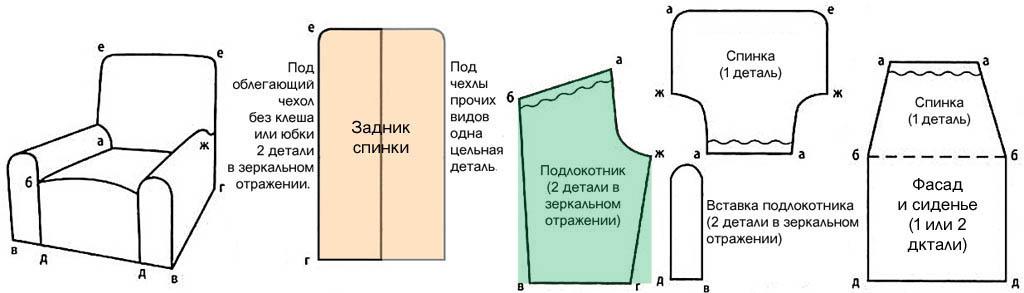 Схема построения выкройки чехла на кресло