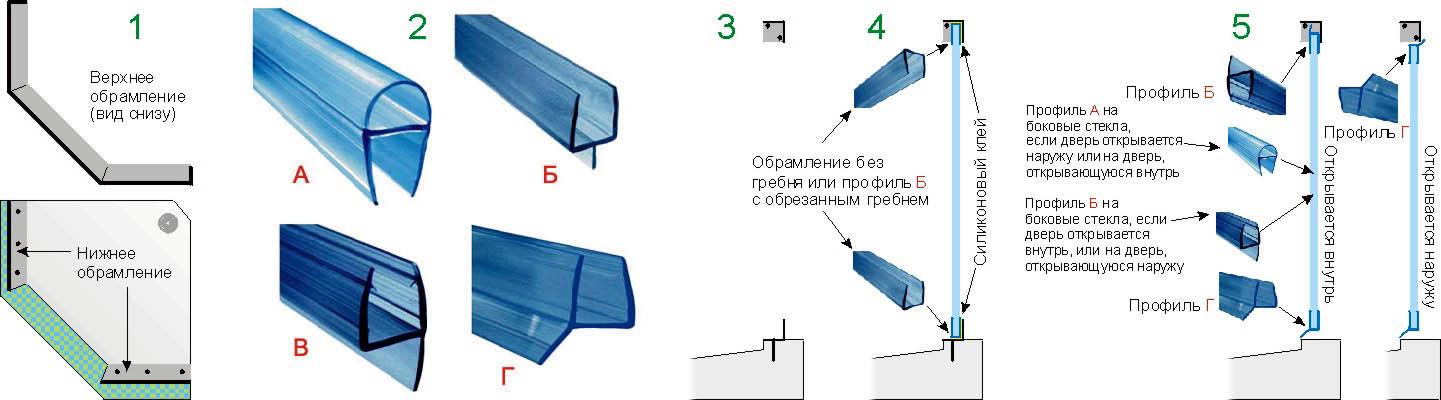 Детали, компоненты и устройство остекления душевой кабины поликарбонатом