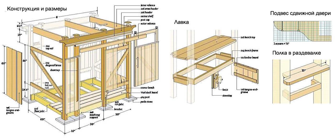Конструкция и чертежи уличной душевой кабины для дачи