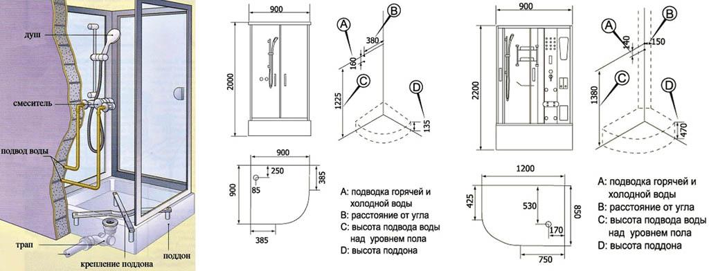 Устройство и типовые размеры душевых кабин