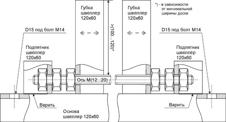 Конструкция струбцины для распиловки необрезных плах на доски и брусья горизонтальными резами на пилораме