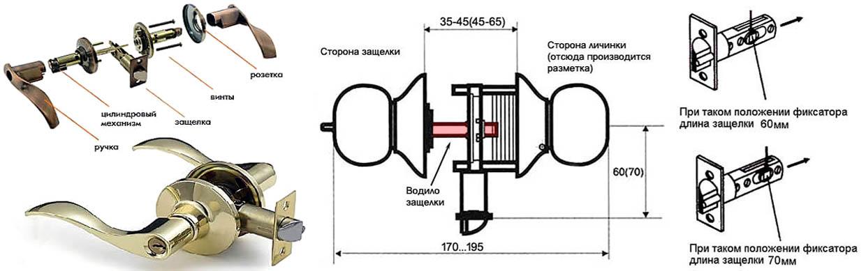 Устройство замка для межкомнатной двери в цилиндрическом корпусе