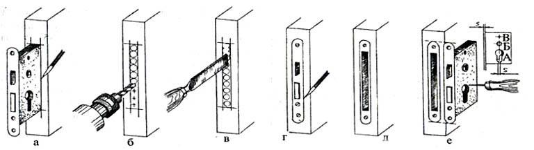 Врезка в деревянную дверь замка в прямоугольном корпусе