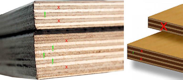 Где можно и где нельзя ставить скрытый крепеж у угловых соединениях деталей шкатулки из фанеры