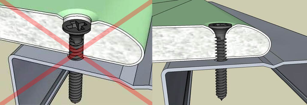 Как нельзя и нужно крепить гипсокартон к каркасу короба