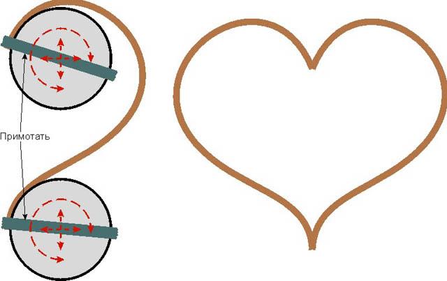 Как выгнуть из влажного картона боковины шкатулки-сердечка