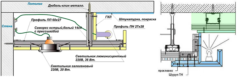 Конструкции коробов из гипсокартона для подсветки потолока лампами
