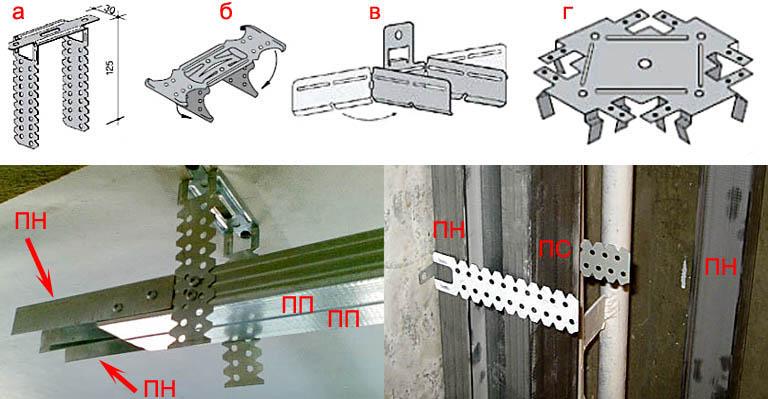 Крепежные элементы каркаса из металлопрофиля для короба из гипсокартона