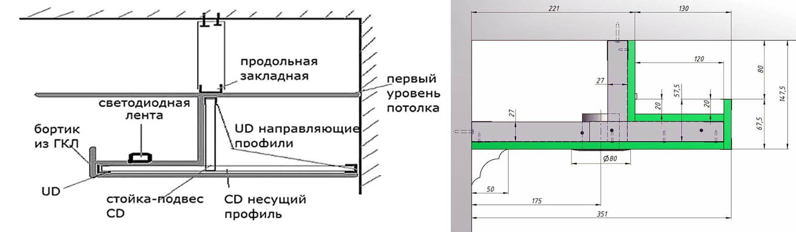 Схема устройства и чертежи подсветочной ступени (уровня) гипсокартонного короба на потолок
