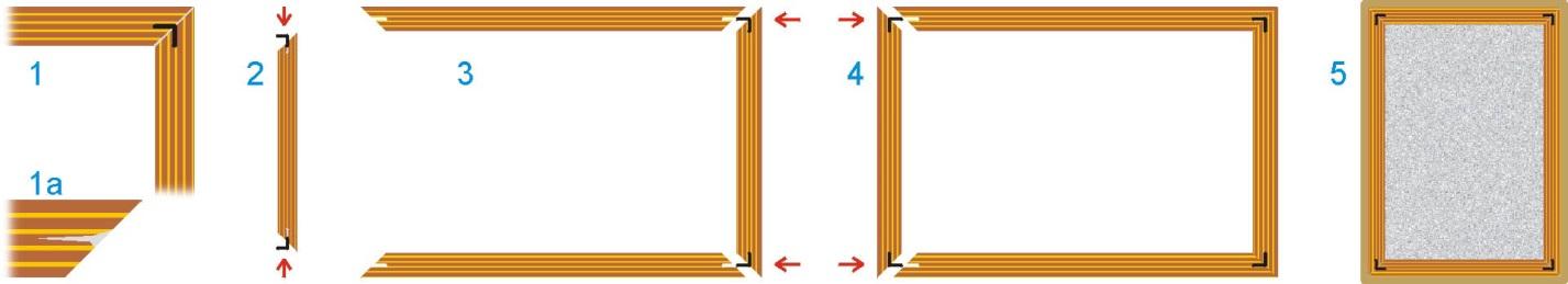 Способ сборки ящика деревянной шкатулки на скрытых угловых соединениях