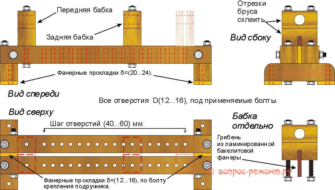 Устройство станины токарного станка по дереву из дуба на усиленном металлическом крепеже