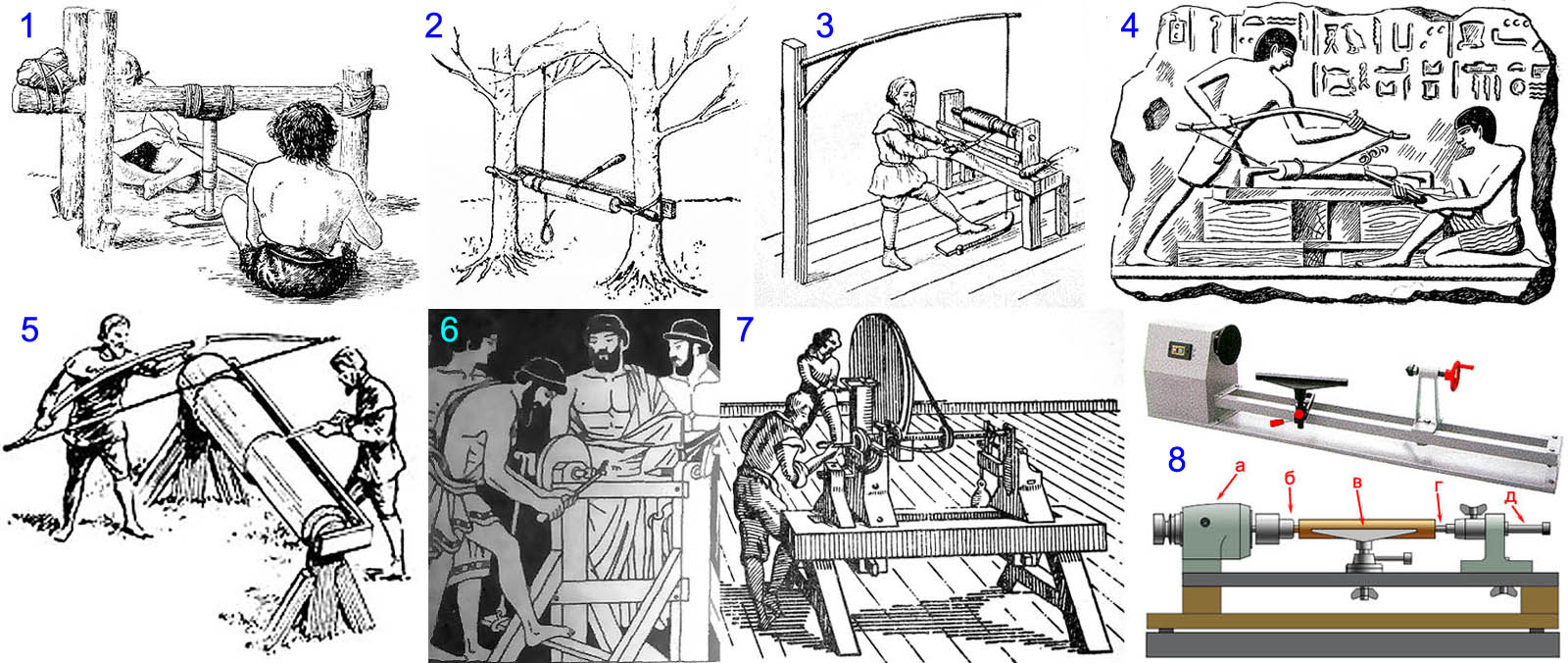 Этапы эволюции токарного станка по дереву