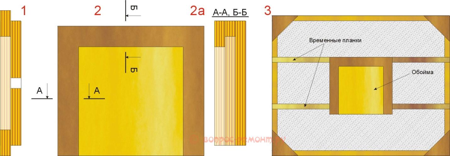Приспособление для установки на мольберт из штатива подрамника с холстом для живописи