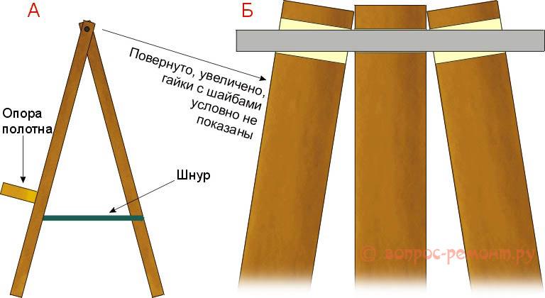 Схема устройства самодельного мольберта-треноги