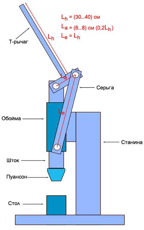 Ручной настольный рычажный пресс для установки металлической фурнитуры в швейные изделия