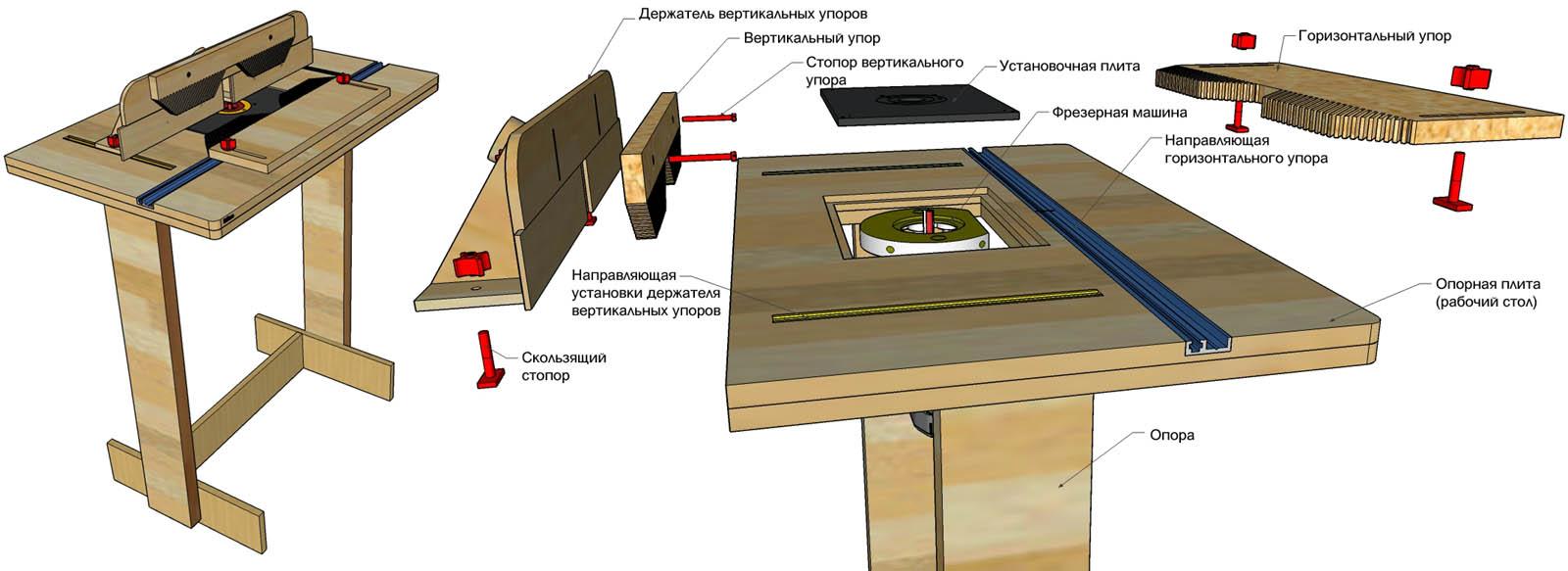 Устройство фрезерного стола по дереву с возможностью обработки широких заготовок