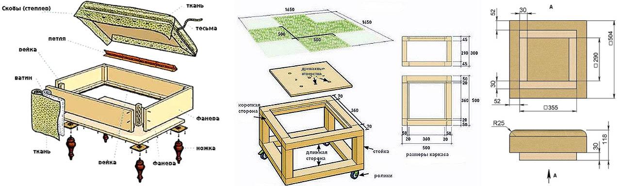 Конструкции пуфиков с вместилищем для мелких вещей
