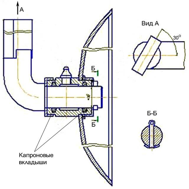 Конструкция ступицы дискового лемеха окучника для картофеля