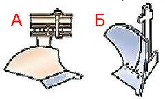 Культурные плуги обычный (А) и скоростной Б.