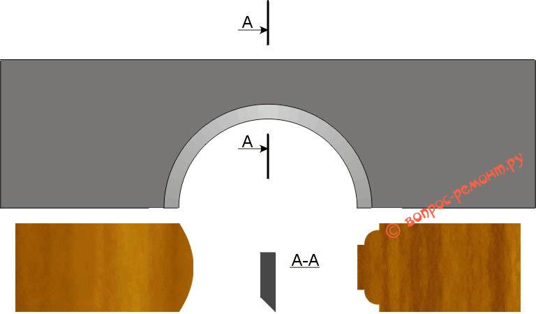 Скобель для наведения кромки на разделочную доску