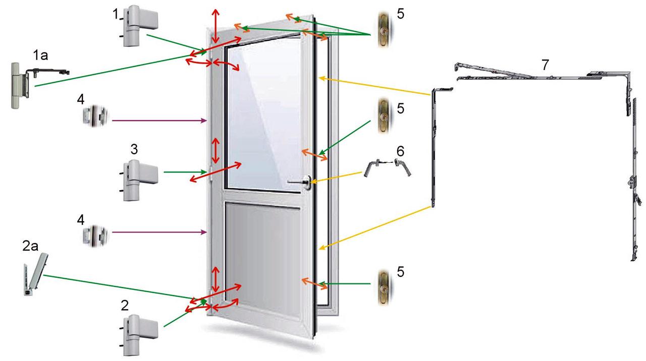 Регулировочные узлы металлопластиковой двери
