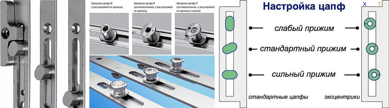 Разновидности запорных цапф металлопластиковых дверей и порядок их регулировки
