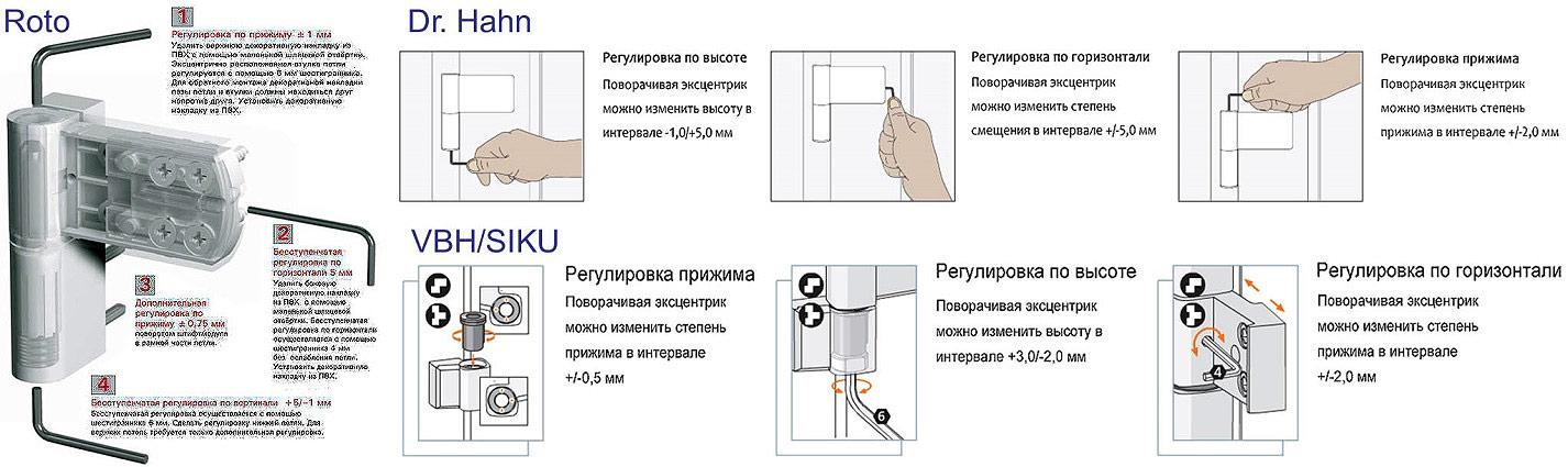 Регулировка петель для входных металлопластиковых дверей различных систем