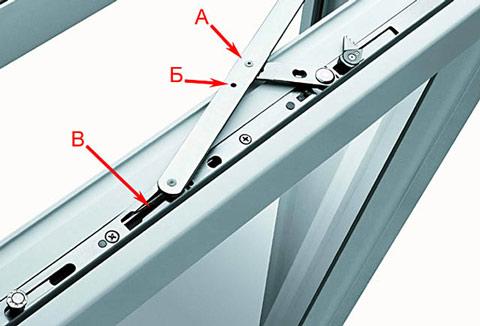 Возможный способ регулировки угла наклона пластиковой двери на проветривание