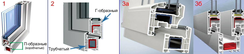 Типовые схемы армирования металлопластиковых оконно-дверных профилей